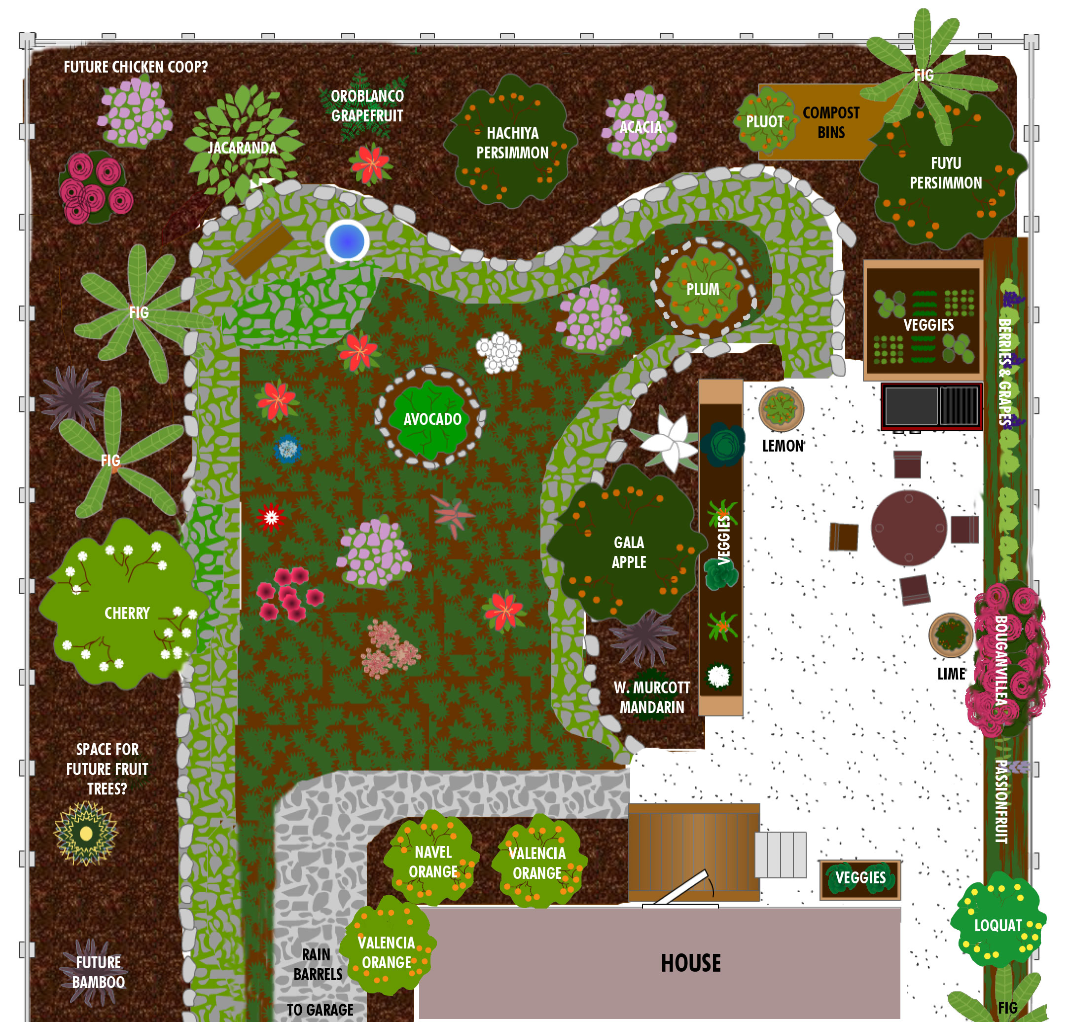 1000 images about landscaping plans on pinterest yard for Pool and garden house plans